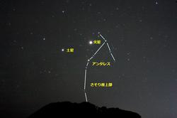 160504火星土星縮小.jpg